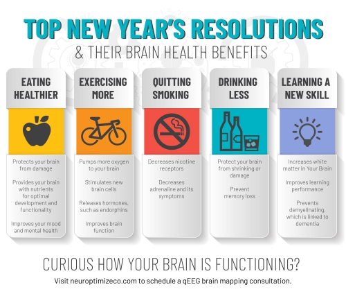 How Common New Year's Resolutions Improve Brain Health